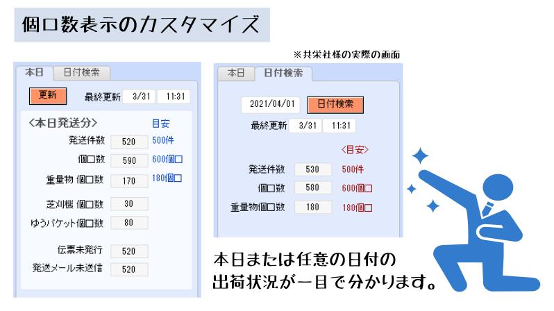 個口数表示のカスタマイズ